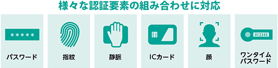 様々な認証要素の組み合わせに対応