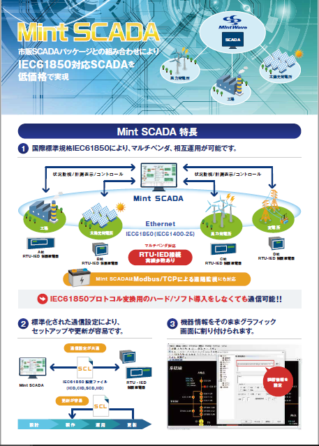国際標準規格IEC61850対応SCADA MintSCADA